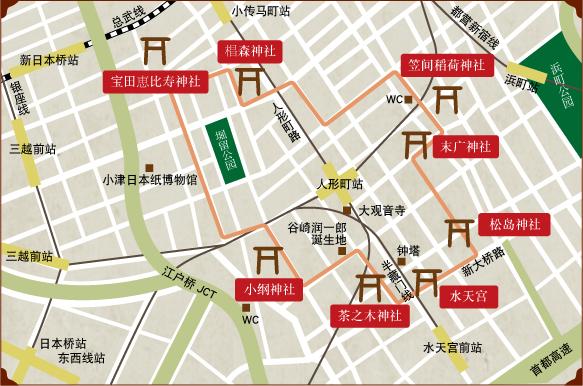 日本桥七福神祈福路线